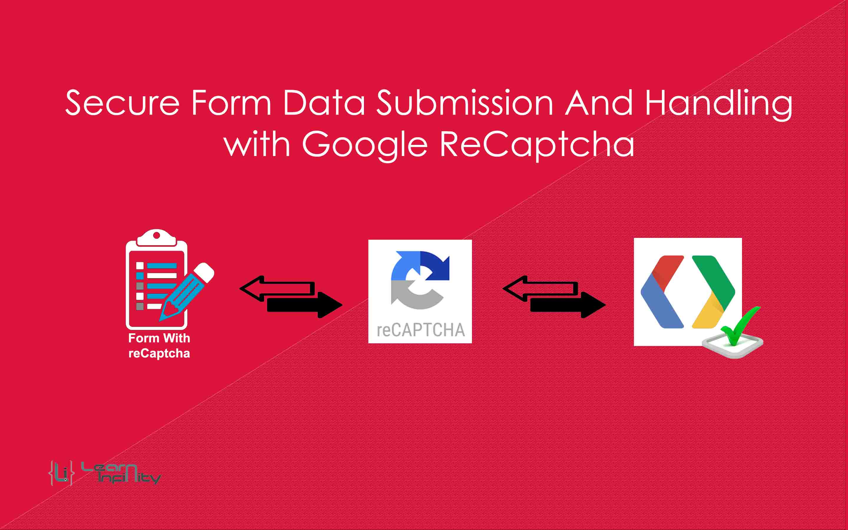 Secure Form Data Submission And  Handling with Google ReCaptcha