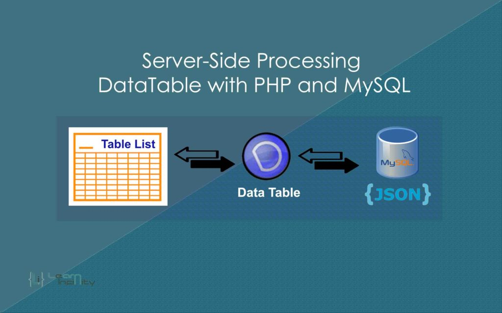 Server Side Processing DataTable with PHP and MySQL