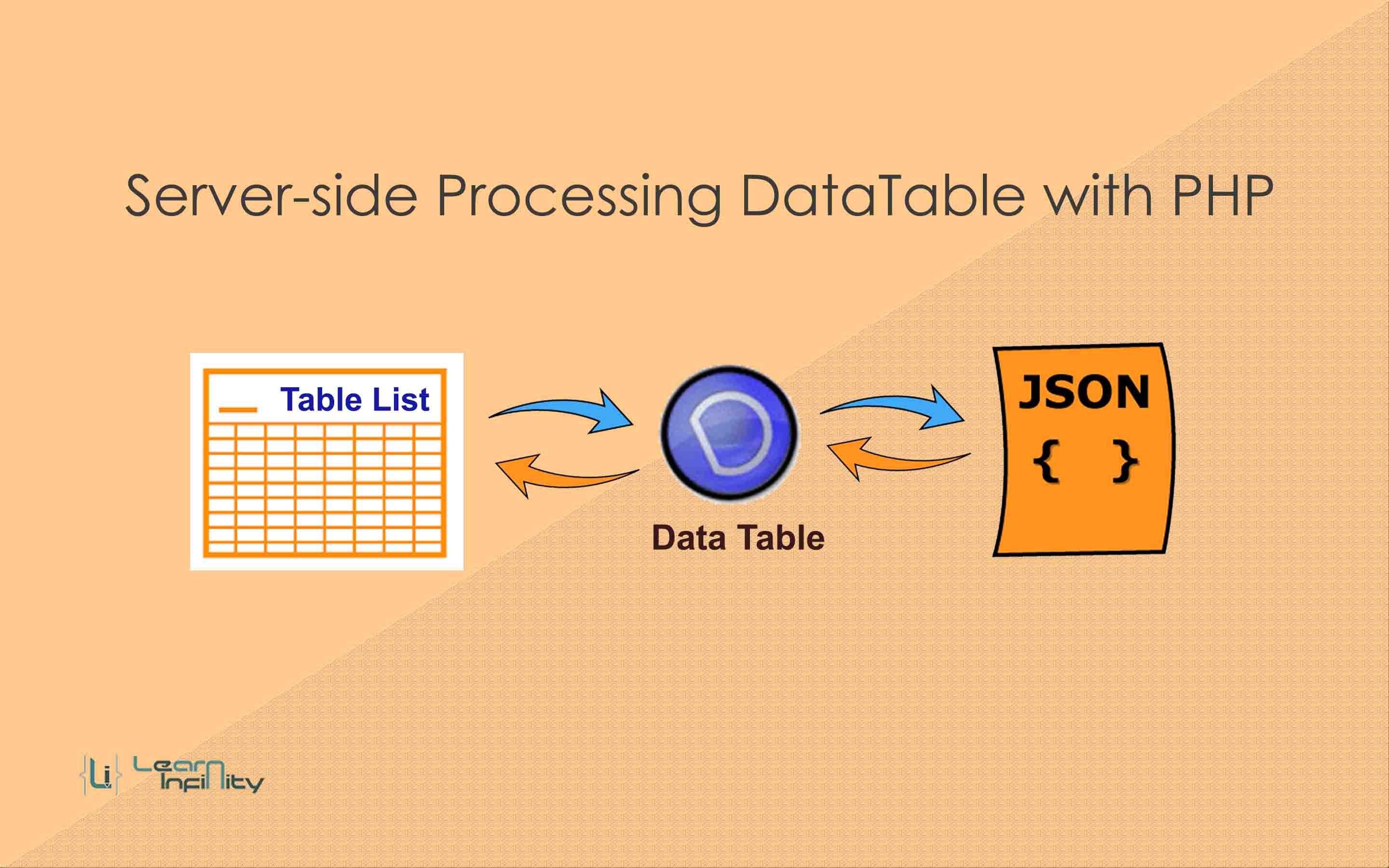 Server-Side Processing DataTable with PHP