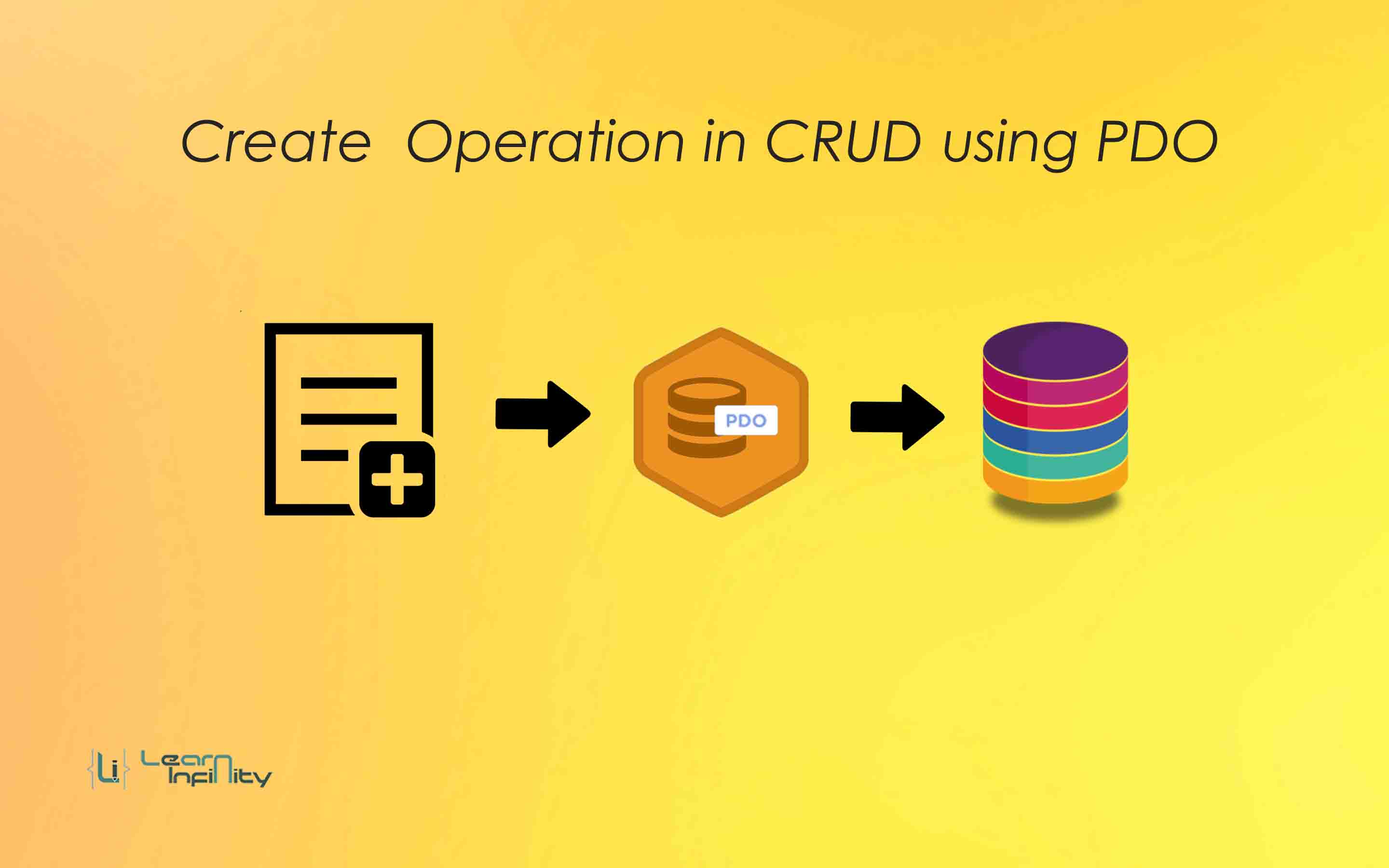 Create Operation in CRUD using PDO – Part 1