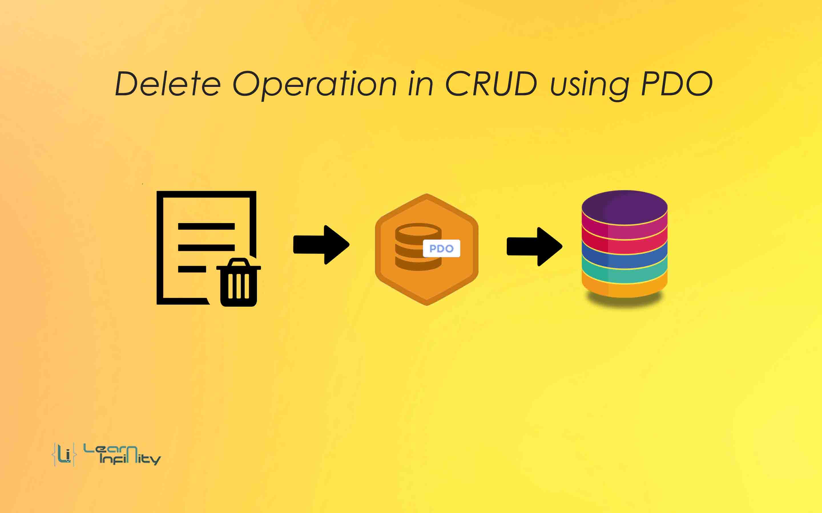 Delete Operation in CRUD using PDO – Part 4