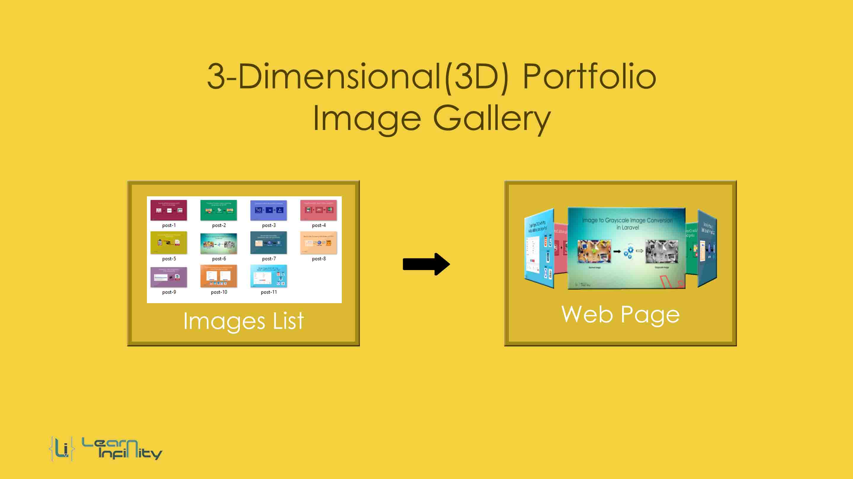 3-Dimensional(3D) Portfolio Image Gallery using HTML & CSS