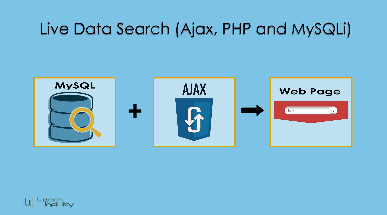 Live Data Search (Ajax, PHP and MySQLi)
