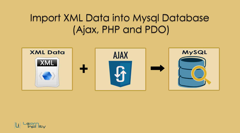 Import XML Data into Mysql Database (Ajax, PHP and PDO)