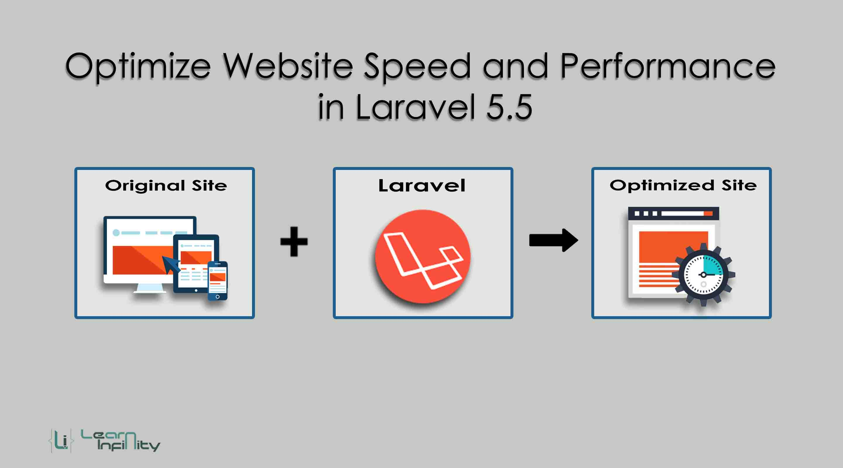 Optimize Website Speed and Performance in Laravel 5.5