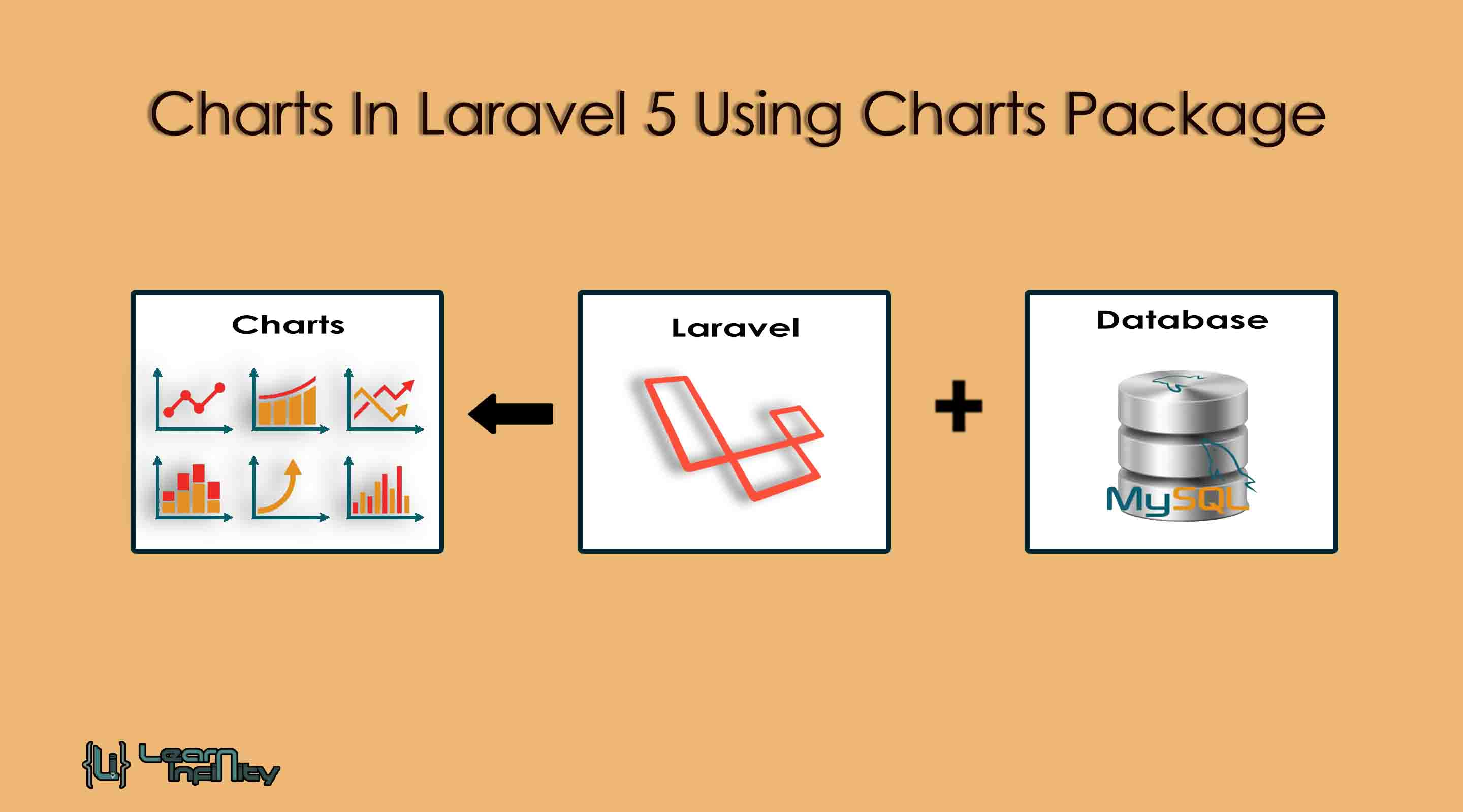 Charts In Laravel 5 Using Charts Package