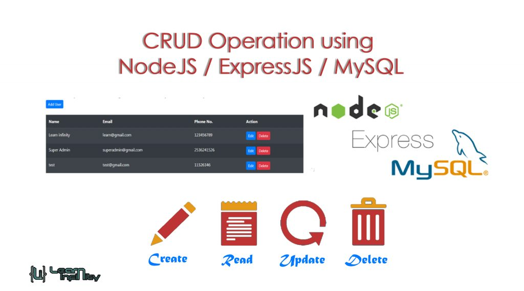 CRUD Operation using NodeJS ExpressJS MySQL