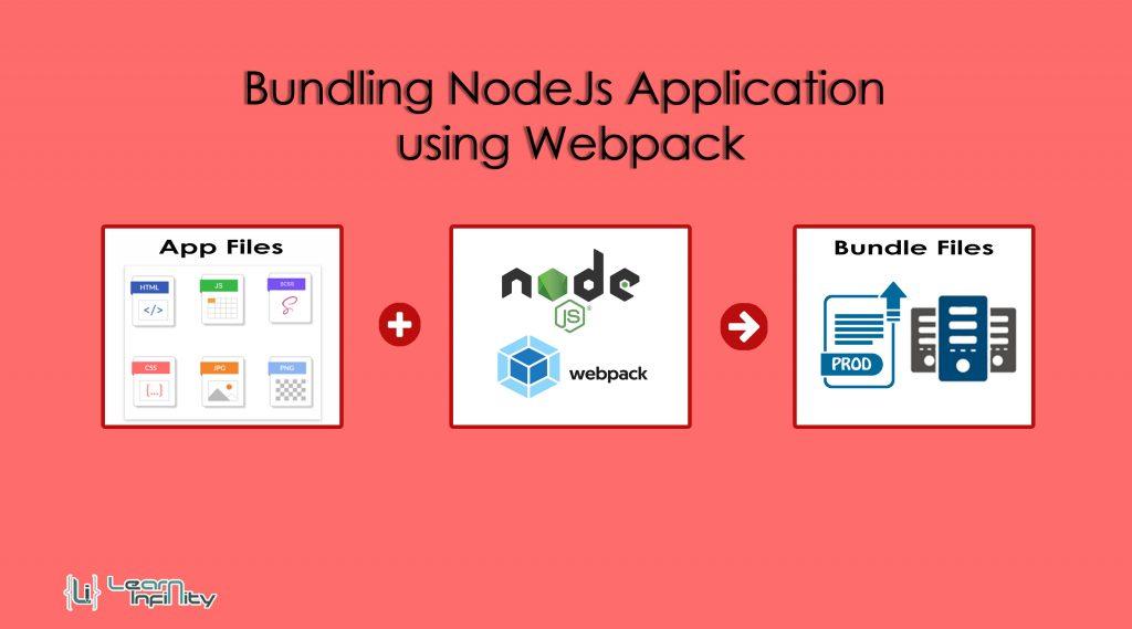 Bundling NodeJs Application using Webpack