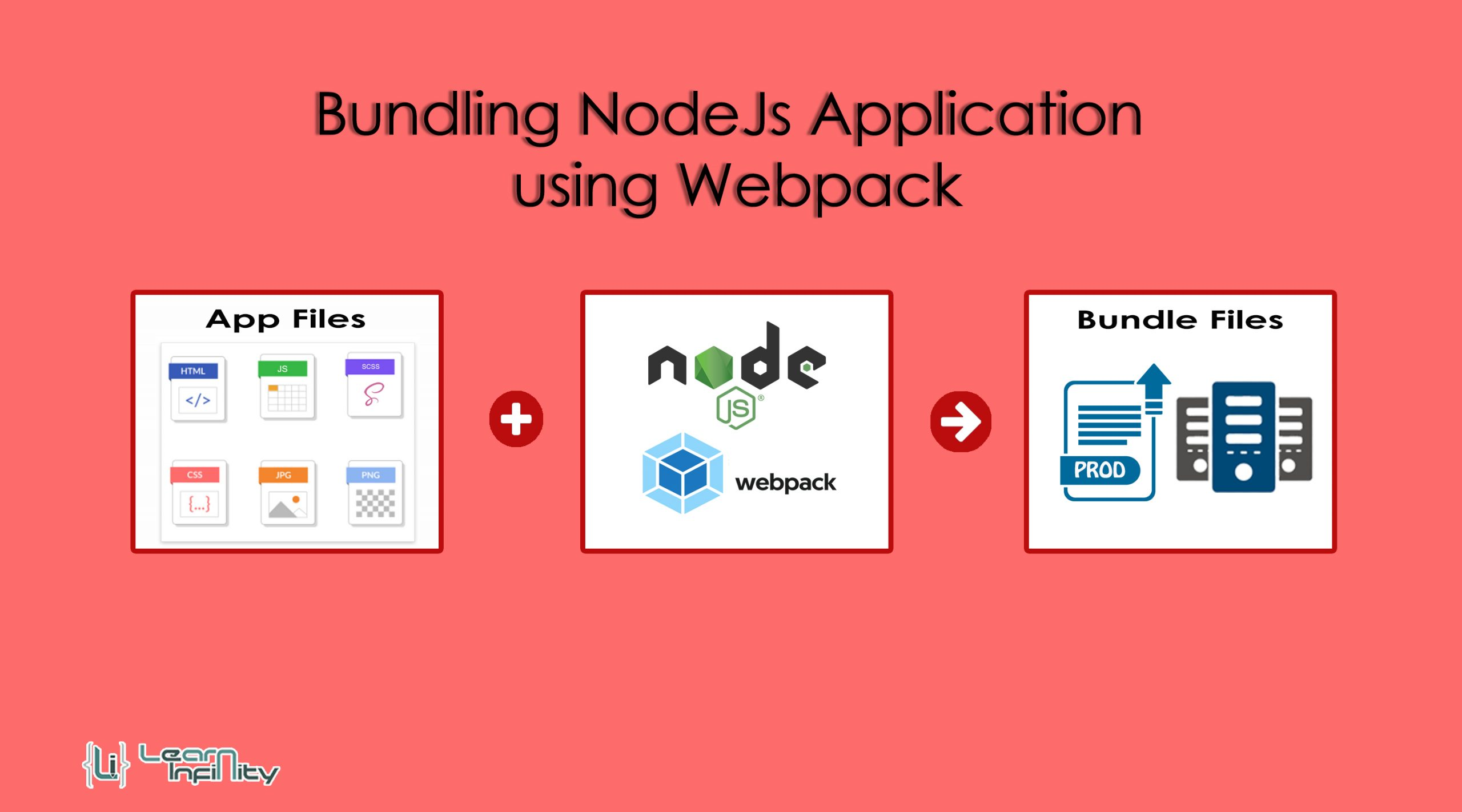 Bundling NodeJs Application using Webpack